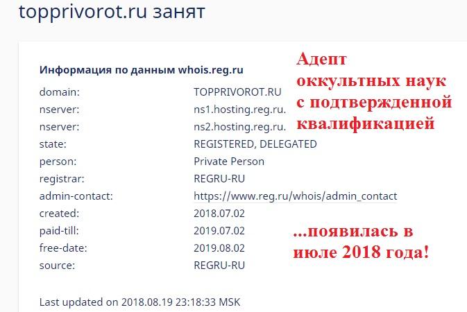 topprivorot.ru